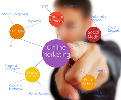 Hampton Consulting - Online Marketing Solutions.